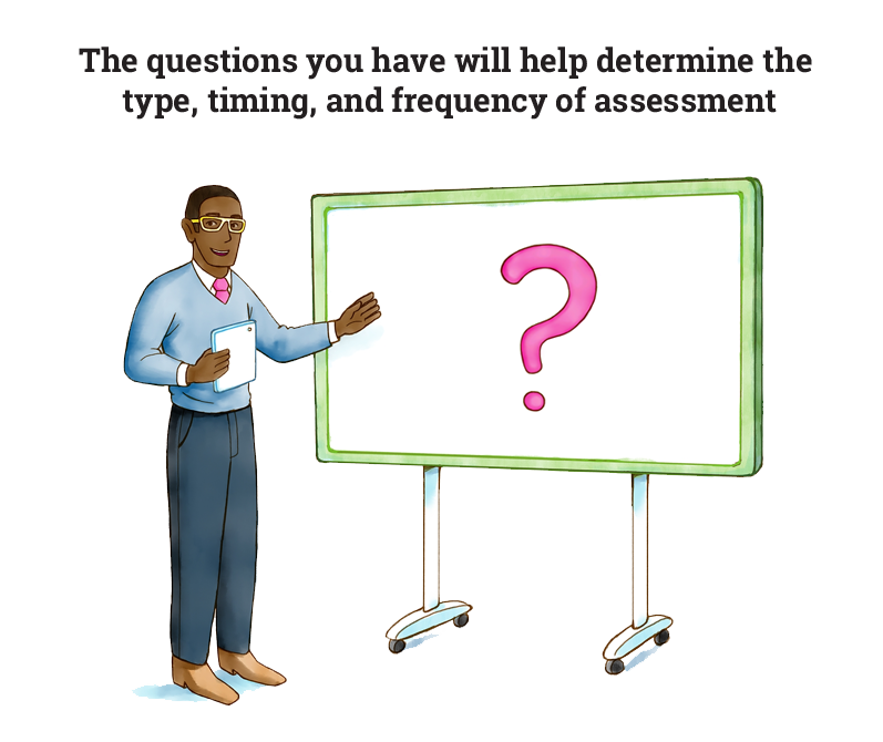 Ask And Assess Questions That Help Guide Assessment Renaissance Here are nine methods of online assessment that are sure to support training, engage your audience. ask and assess questions that help